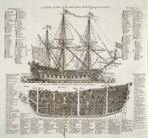 Trust me, you want to click on this image to see this diagram of a first and third rate ship-of-the-line at full size!